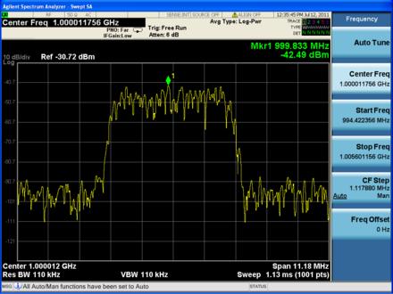 频谱仪 Step Fpga开源社区